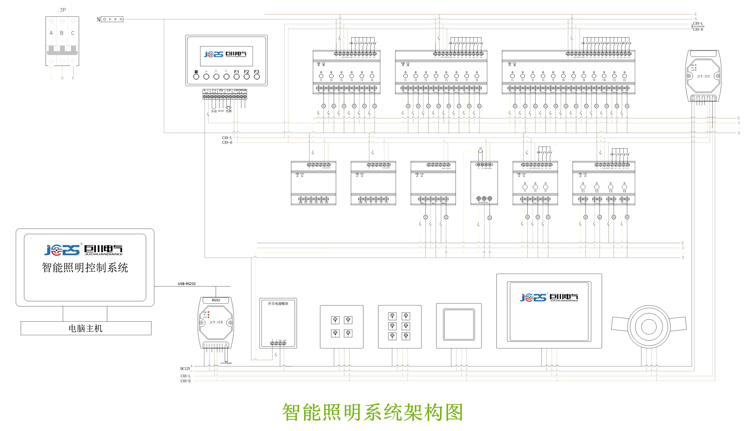 智能照明控制系统架构图